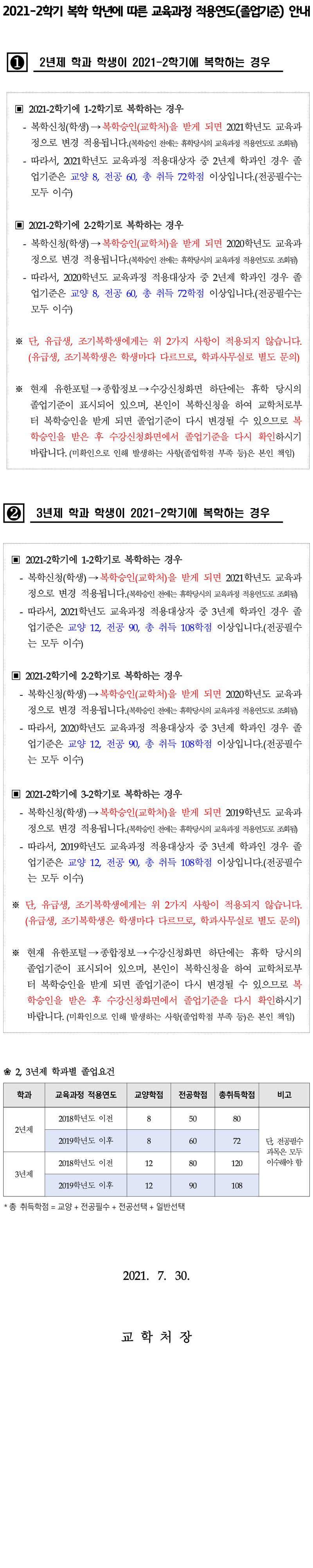 2021-2학기 복학 학년에 따른 교육과정 적용연도(졸업기준) 안내_홈페이지공지, 20210730.png